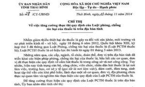 chi-thi