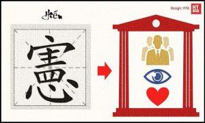 Chữ hiến và diễn giải bằng hình ảnh