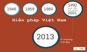 Các bản Hiến pháp Việt Nam