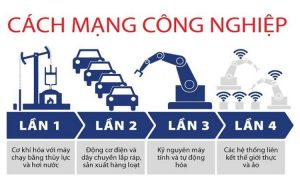 Cách mạng công nghiệp 4.0 và những vấn đề đặt ra cho khoa học pháp lý Việt Nam hiện nay