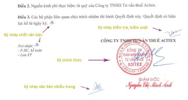 Cách ký tên, đóng dấu văn bản